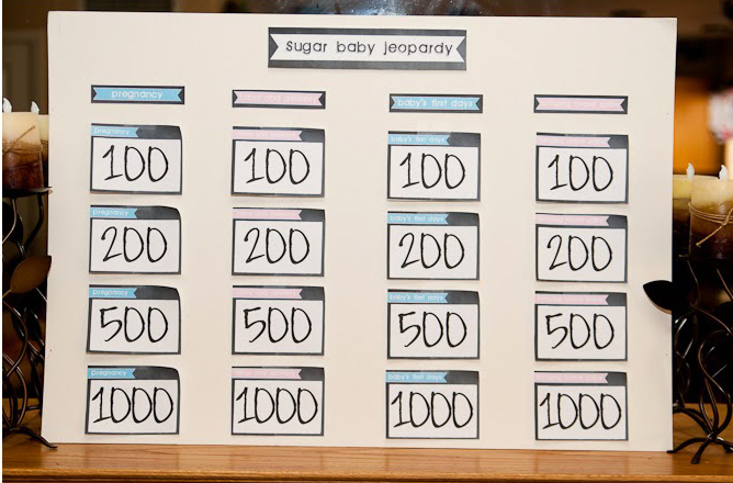 Great Games for Your Gender Reveal Party| Gender Reveal Party, Party Ideas, Party Ideas for Kids, Gender Reveal, Party, Party Planning Tips, Celebrations