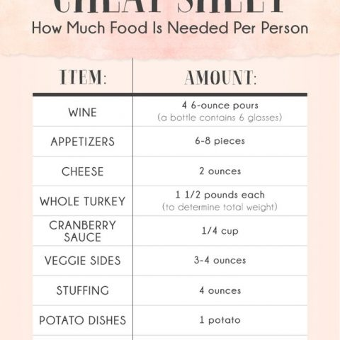 How Much Should I Serve? {Your Guide to Meal Planning}| Meal Planning for Parties, Meal Planning Guides, How to Meal Plan, Easily Meal Plan, Party Planning Ideas, DIY Party Planning, Party Planning Ideas and Tips and Tricks, Popular Pin #PartyPlanning #MealPlan #MealPlanningHacks